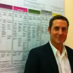 Σέργιος Μαζαράκης, Business Coaching Lab
